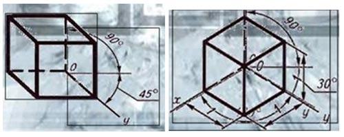 Аксонометрические проекции. Построение аксонометрических проекций предметов